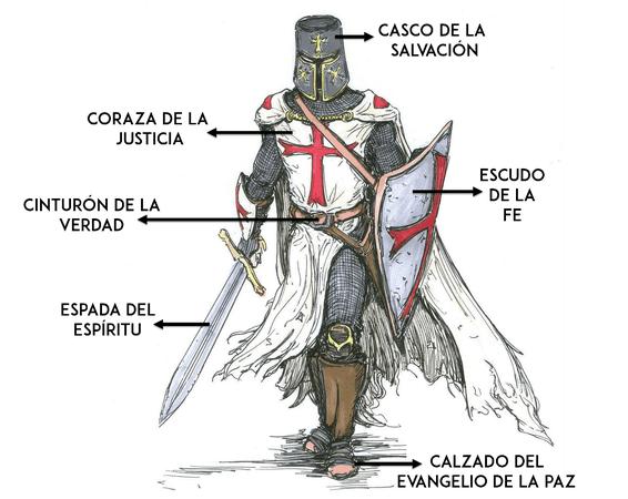 La armadura de Dios, ¿qué es? - Significado y Cómo Aplicarla a mi Vida